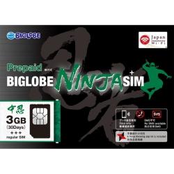 PPN-SIM-3G-KIT